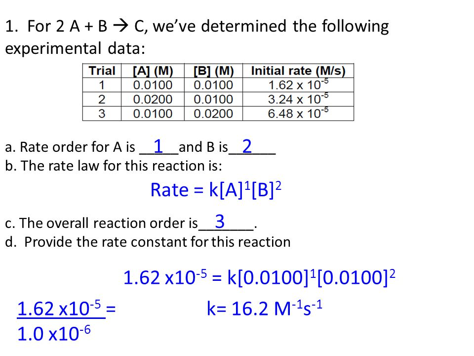 1 2 Rate = k[A]1[B]2 3 1.62 x10-5 = k[0.0100]1[0.0100]2